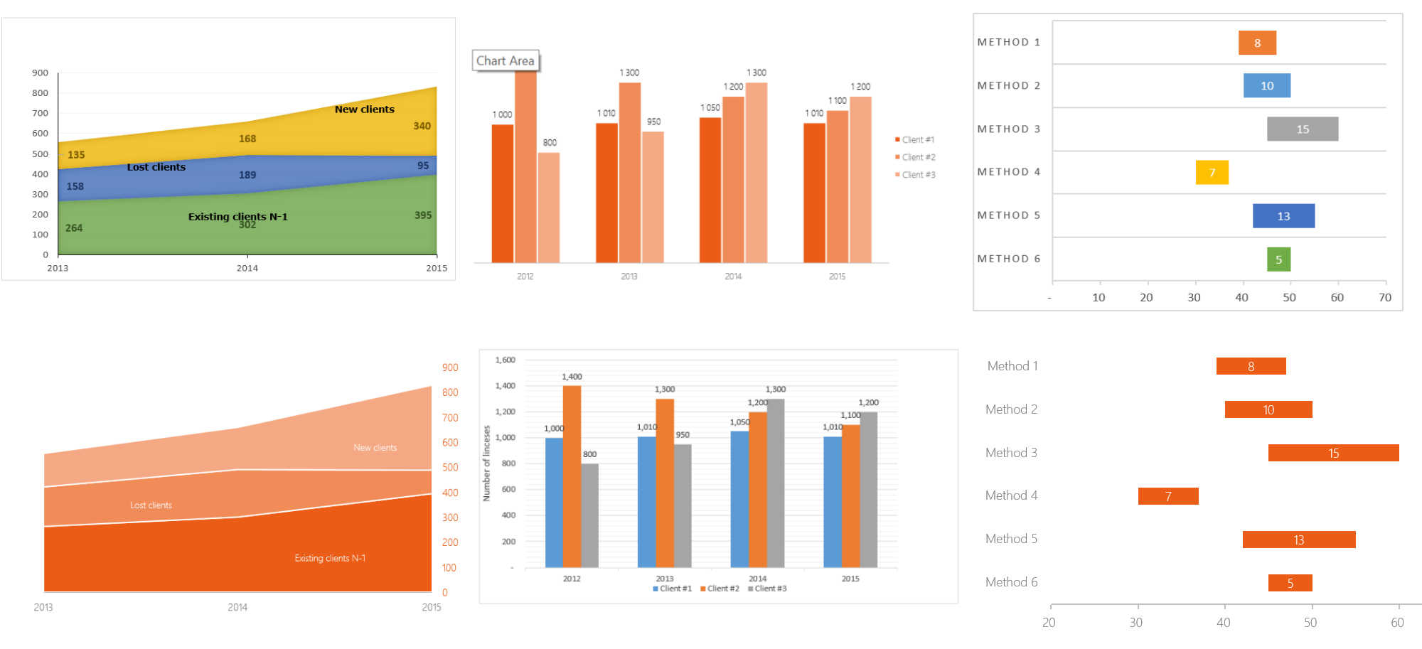 8 ways to make beautiful finance charts in excel