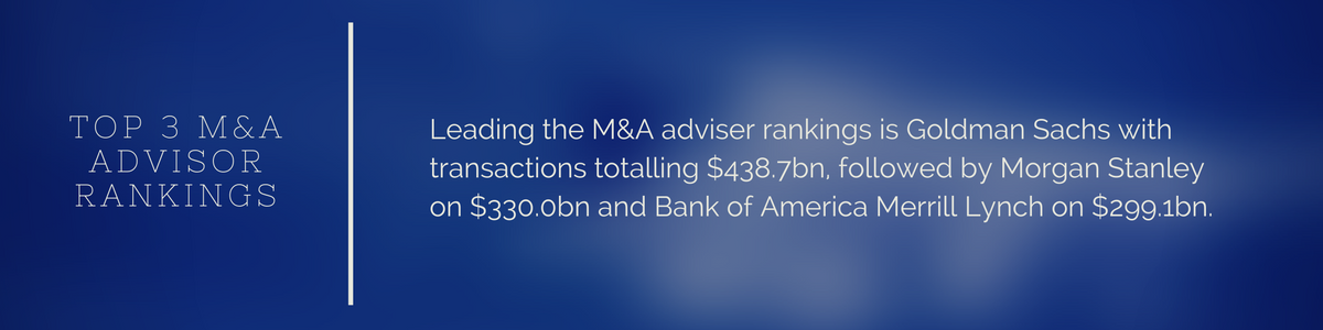 1 Most Powerful M&A Firms in the world best upslide