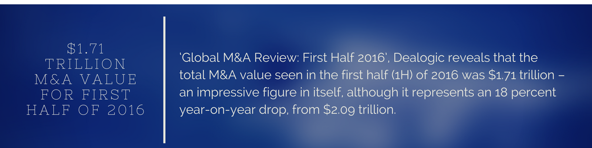 3 Most Powerful M&A Firms in the world best upslide