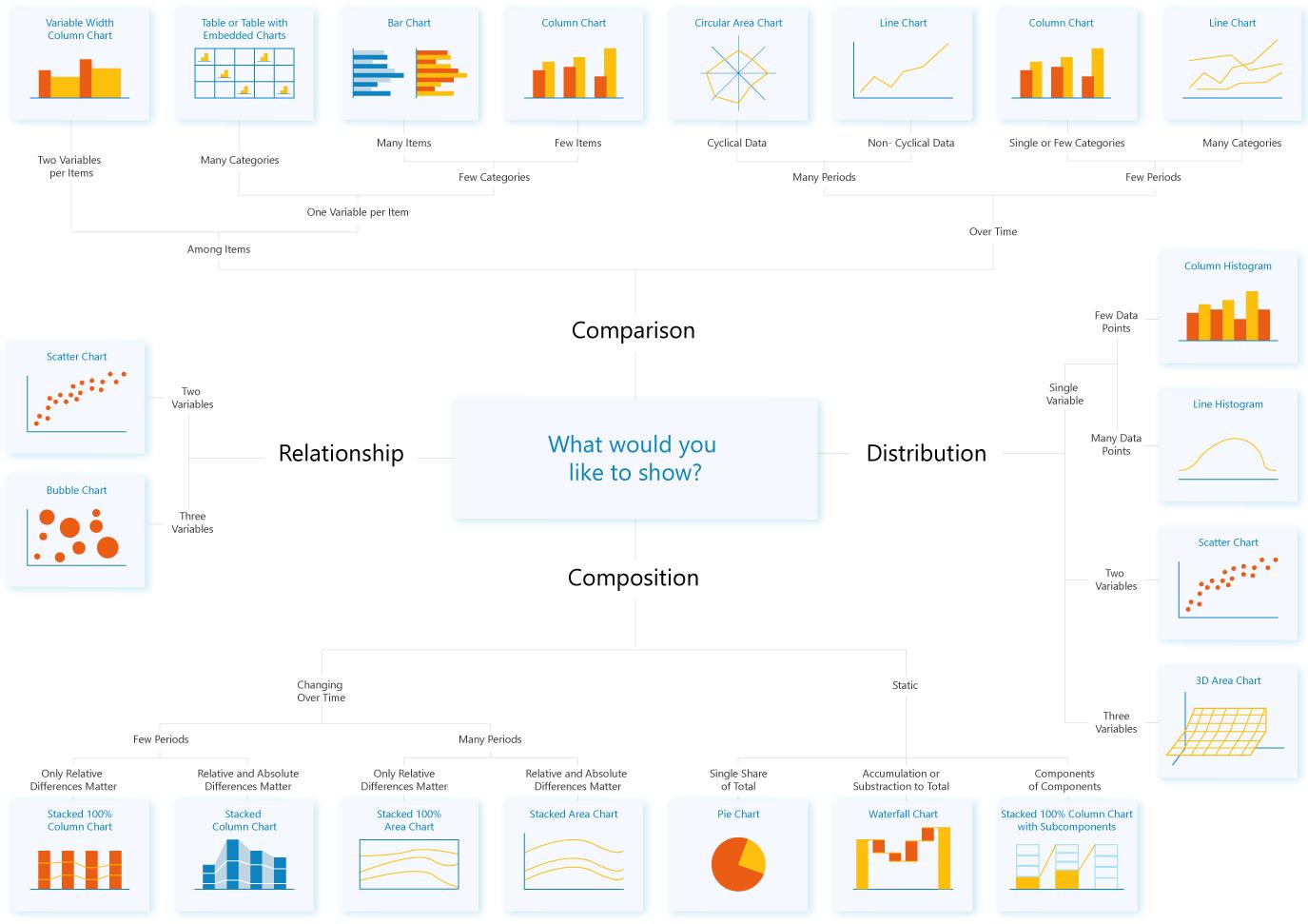 perfect Excel charts UpSlide