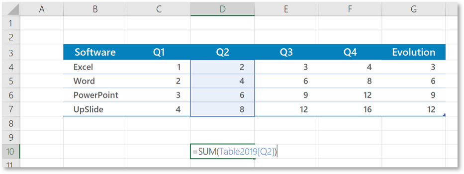 Excel Basic Tip - Structured Reference