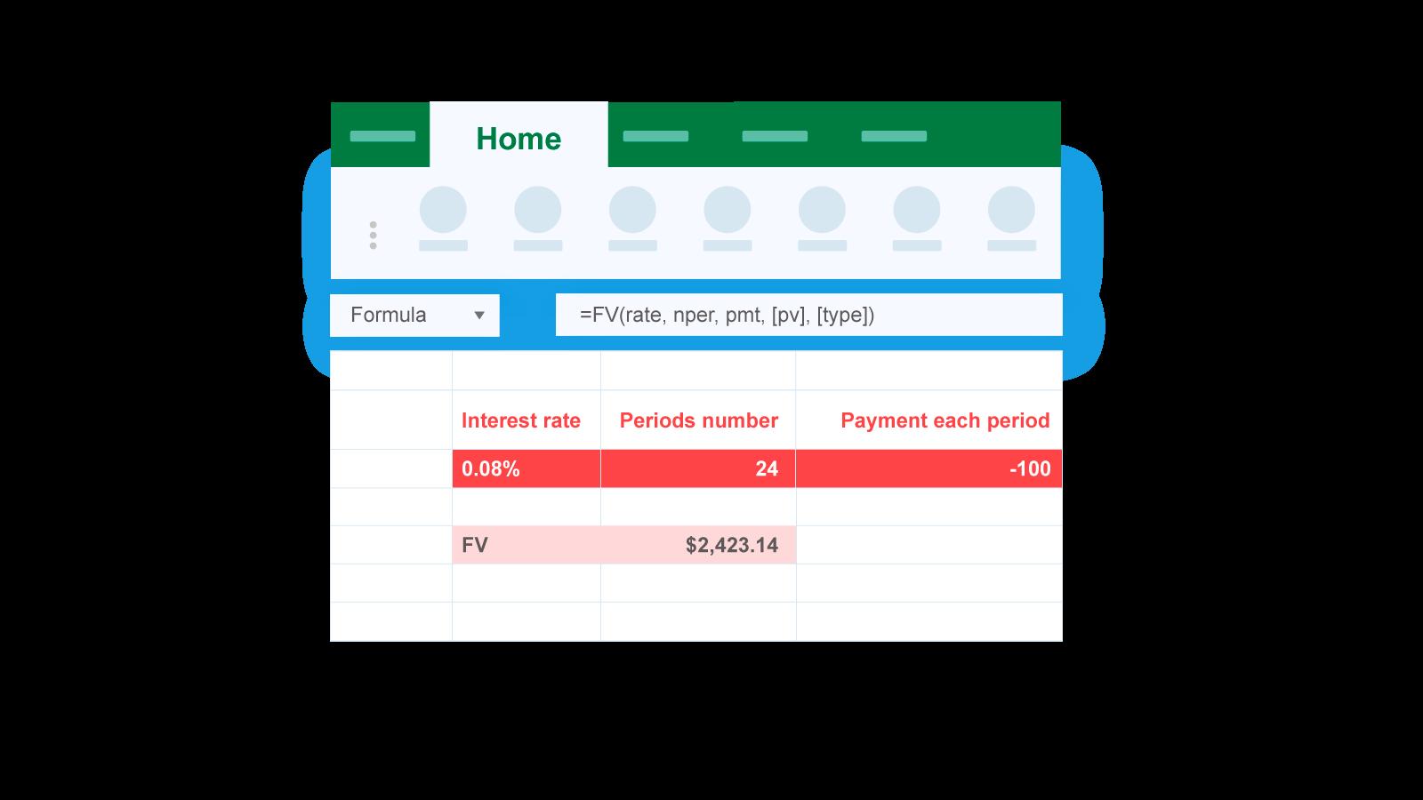 Excel-Financial-Function-1-FV-Future-Value