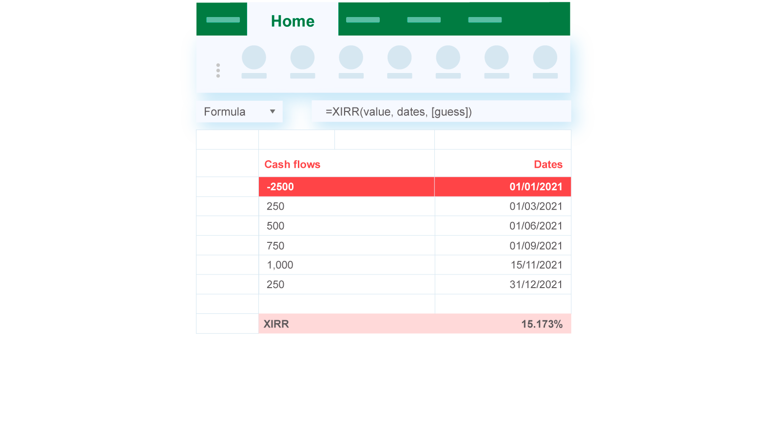 Excel-Financial-Function-3-XIRR-Extended-Internal-Rate-of-Return